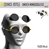 Since 1975 - MiniGoggles