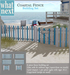 {what next} Coastal Fence Building Set