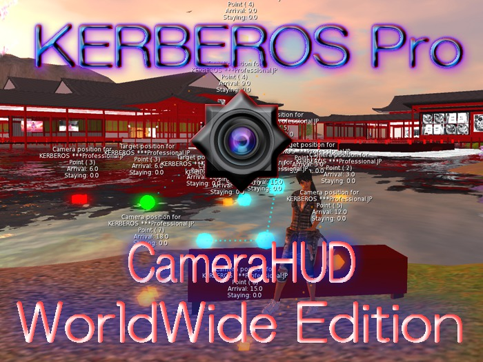 Camera HUD KERBEROS ***Professional Edition Ver2.60 WW