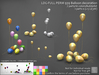 LDG-FULL PERM 939 Balloon decoration /7 parts/16 colors/Builderkit