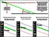 Glide slope indicator examples 700x525