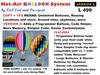 OnP Hot Air BALLOON System