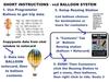 Balloon vs2 xst short instructions