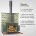 ChiMia:: Franklin Fireplace