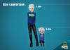 Chibi size comparison
