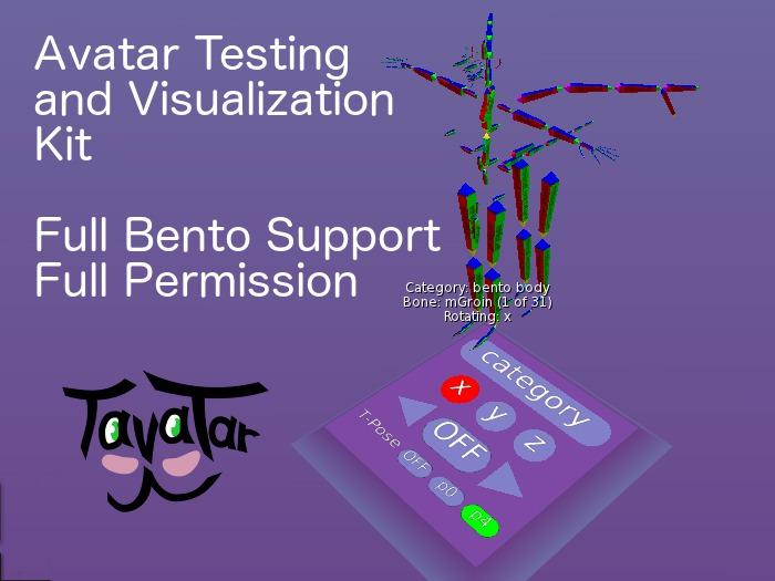 Avatar Testing and Visualization Kit