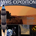 Expédition vers Mars