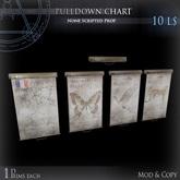 (Box) pulldown chart