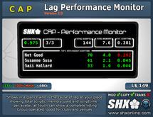 CAP - Avatar Lag Performance Monitor