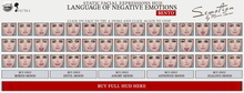 SEmotion Female Bento Facial Negative Expressions FULL HUD - 45 facial animations included.
