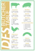 {{Something Savvy}} DFS Butcher Table Recipes Poster