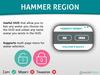 HypeTech - Hammer Region HUD