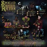 JIAN Spoiled Rotties 21. Ghost Pup Held BOX