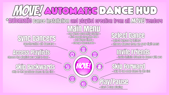 MOVE! Animations Automatic DANCEHUD_DEMO