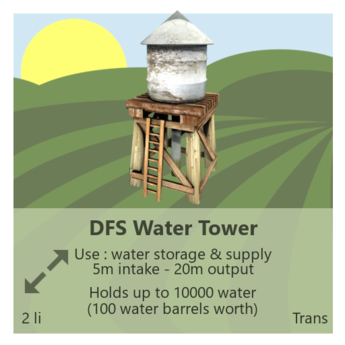 DFS Water Tower