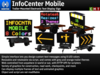 InfoCenter Mobile - Trailer-Mounted Electronic Text Display Sign
