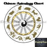 Chinese Astrology Chart