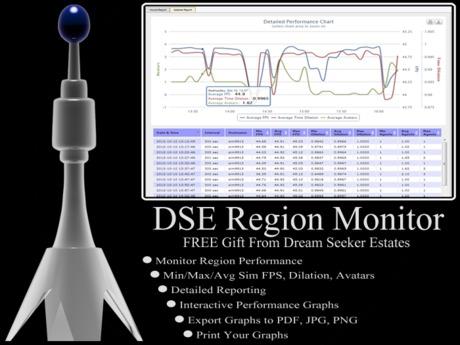Region Performance Monitor
