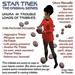 STAR TREK,TOS, Uhura in Tribble