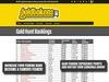Gold hud 4