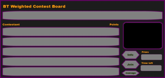 BT Weighted Contest Board